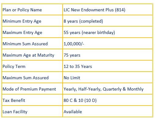 New Endowment Plus (835)