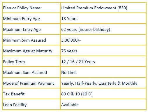 Limited Premium Endowment Plan (830)