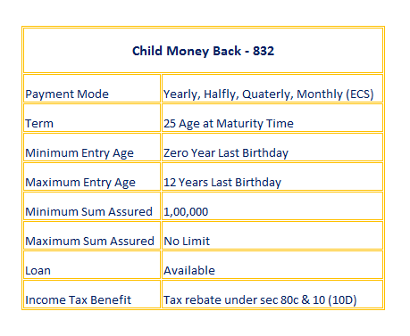 Child Money Back
