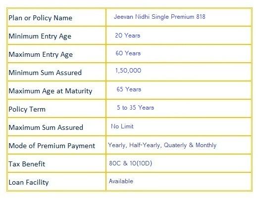 lic Jeevan Nidhi Single Premium 818