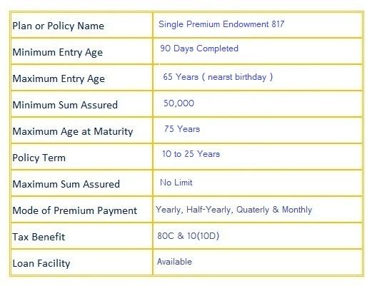 lic Single Premium Endowment 817